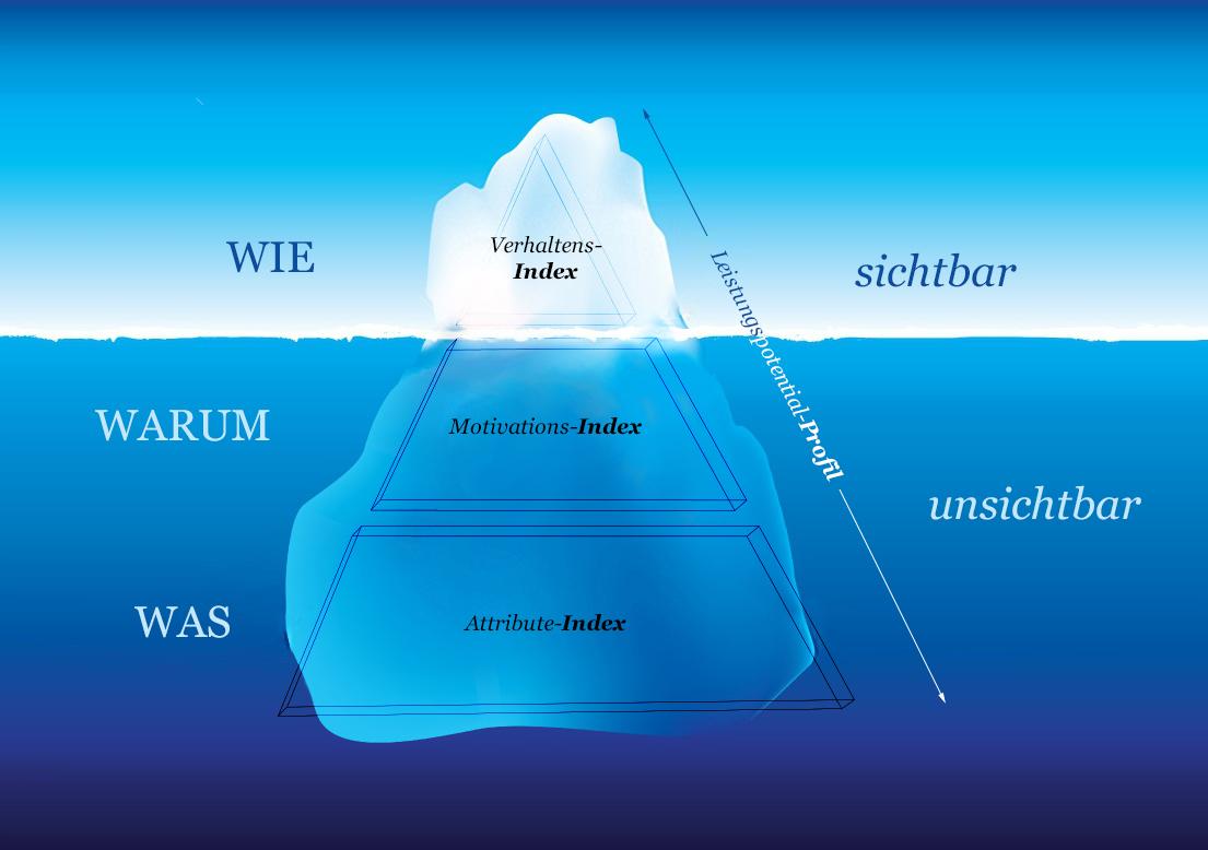 IMX-Eisberg